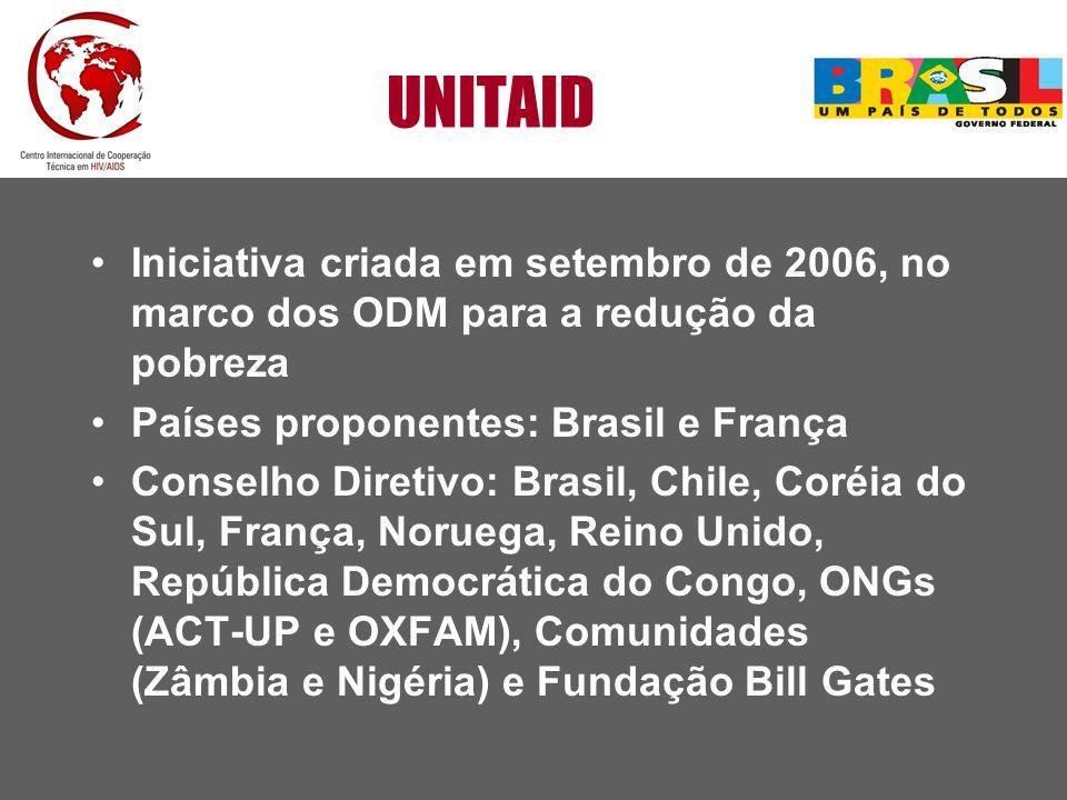 UNITAID Iniciativa criada em setembro de 2006, no marco dos ODM para a redução da pobreza Países proponentes: Brasil e França Conselho Diretivo: Brasi