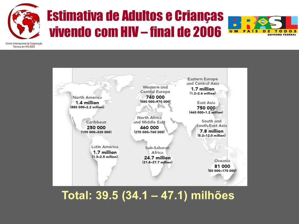 Estimativa de Adultos e Crianças vivendo com HIV – final de 2006 Total: 39.5 (34.1 – 47.1) milhões