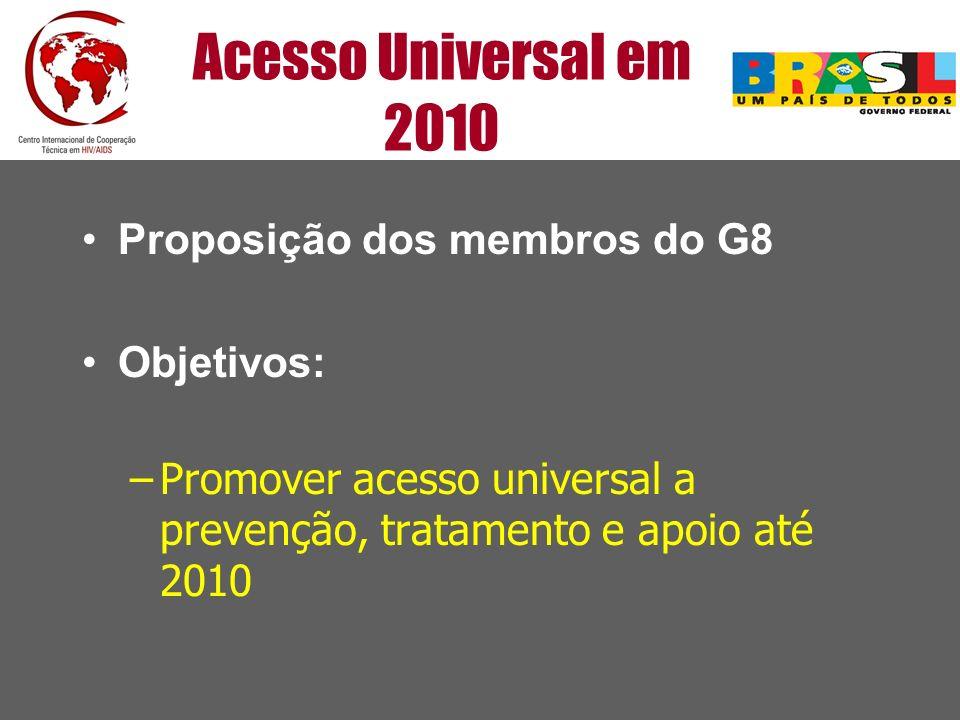 Acesso Universal em 2010 Proposição dos membros do G8 Objetivos: –Promover acesso universal a prevenção, tratamento e apoio até 2010