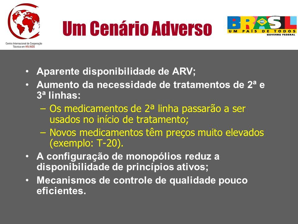 Um Cenário Adverso Aparente disponibilidade de ARV; Aumento da necessidade de tratamentos de 2ª e 3ª linhas: –Os medicamentos de 2ª linha passarão a s
