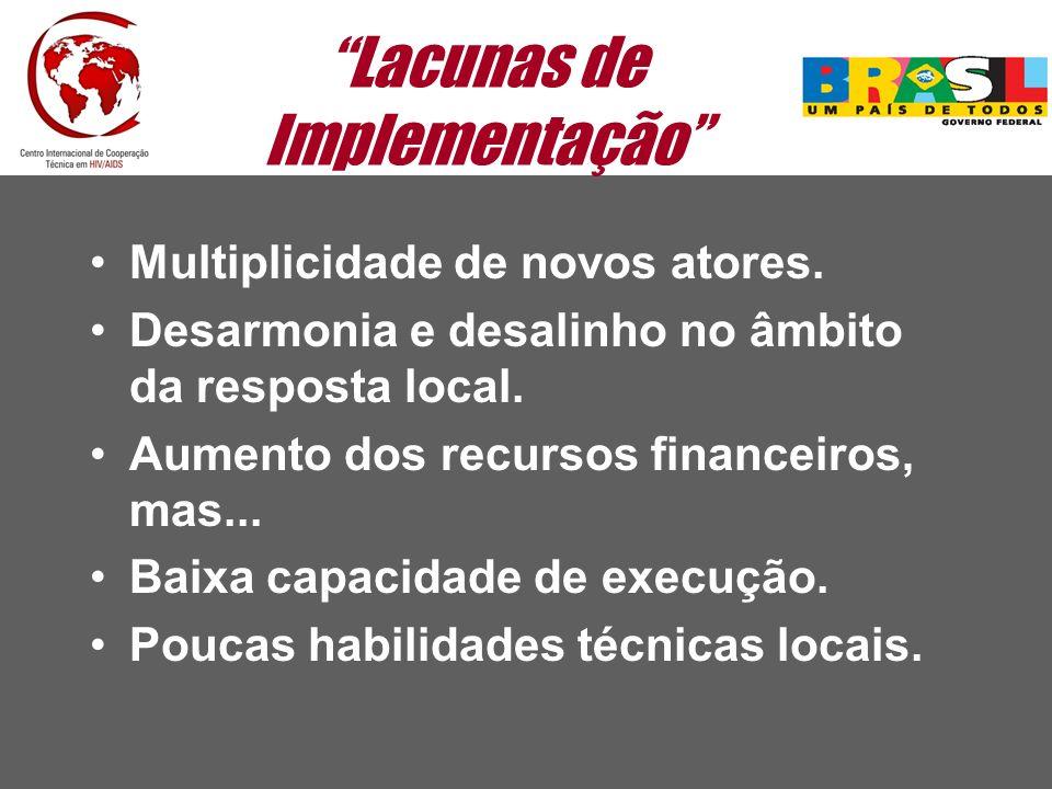 Lacunas de Implementação Multiplicidade de novos atores. Desarmonia e desalinho no âmbito da resposta local. Aumento dos recursos financeiros, mas...