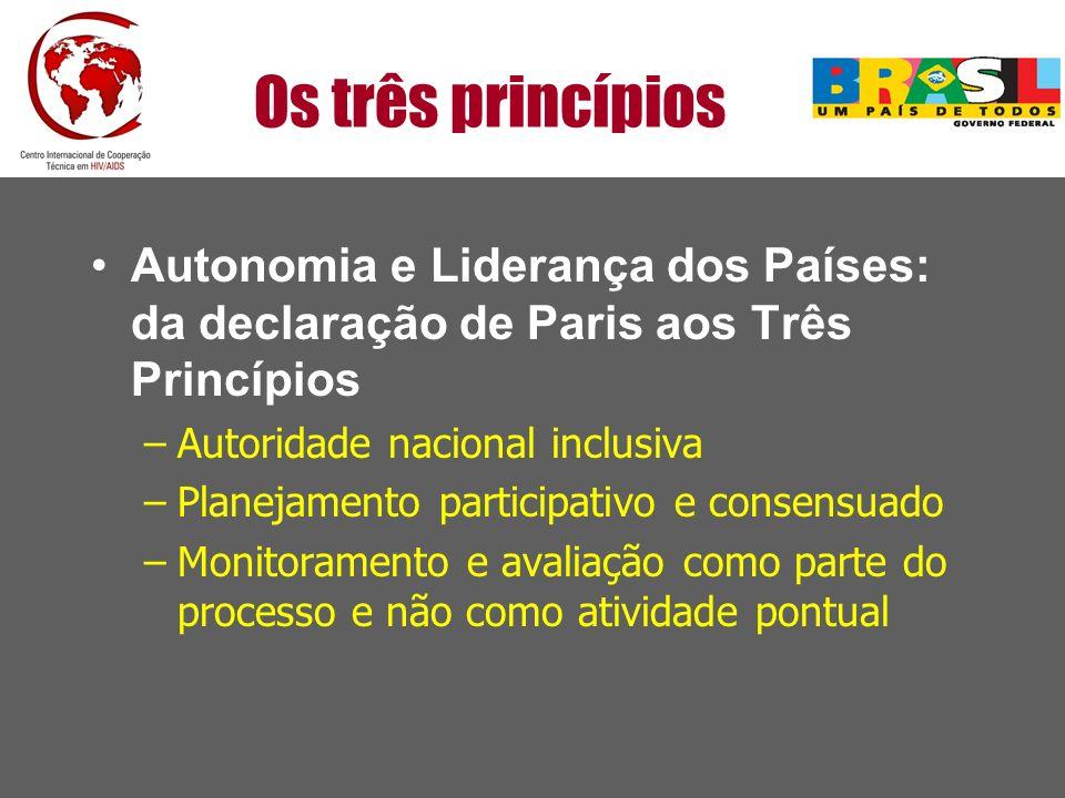 Os três princípios Autonomia e Liderança dos Países: da declaração de Paris aos Três Princípios –Autoridade nacional inclusiva –Planejamento participa