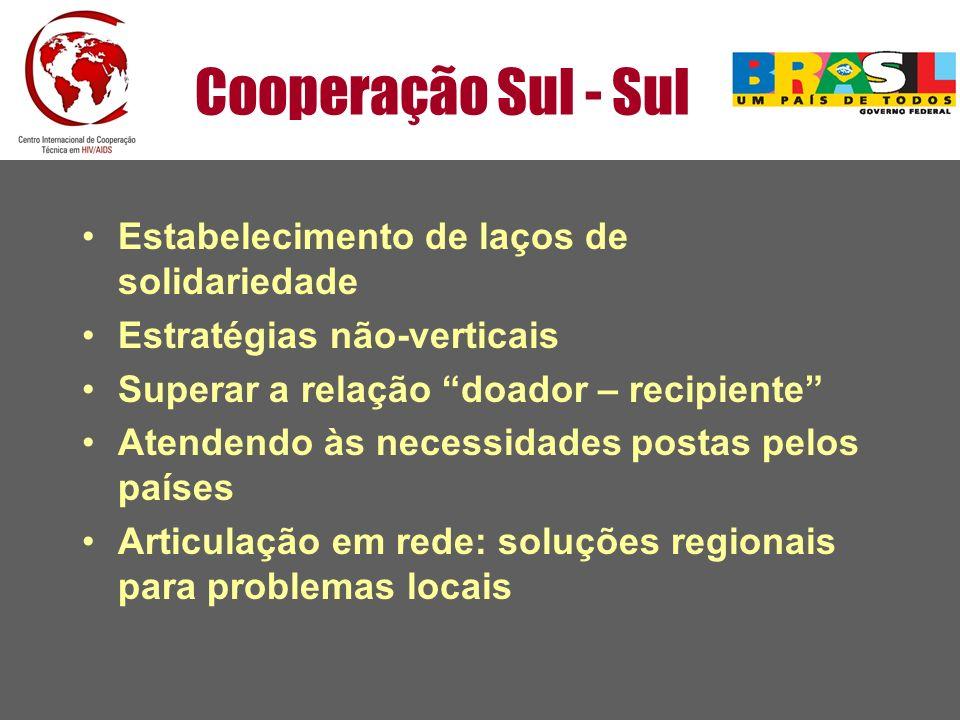 Cooperação Sul - Sul Estabelecimento de laços de solidariedade Estratégias não-verticais Superar a relação doador – recipiente Atendendo às necessidad