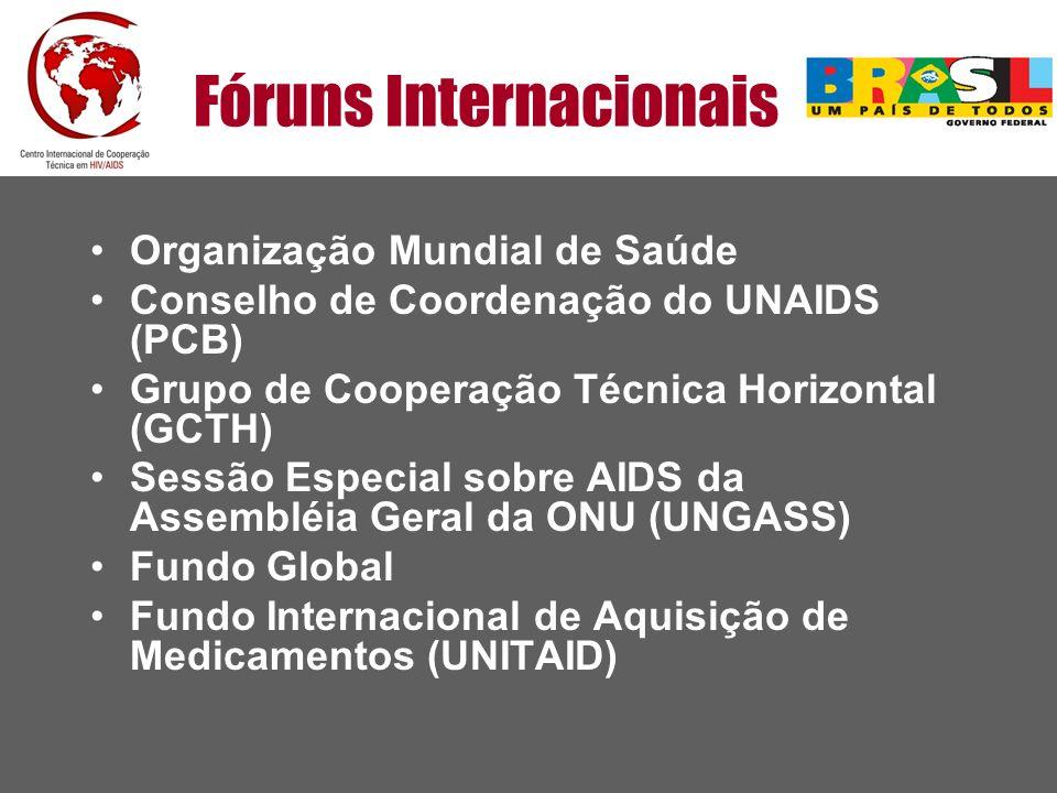 Fóruns Internacionais Organização Mundial de Saúde Conselho de Coordenação do UNAIDS (PCB) Grupo de Cooperação Técnica Horizontal (GCTH) Sessão Especi