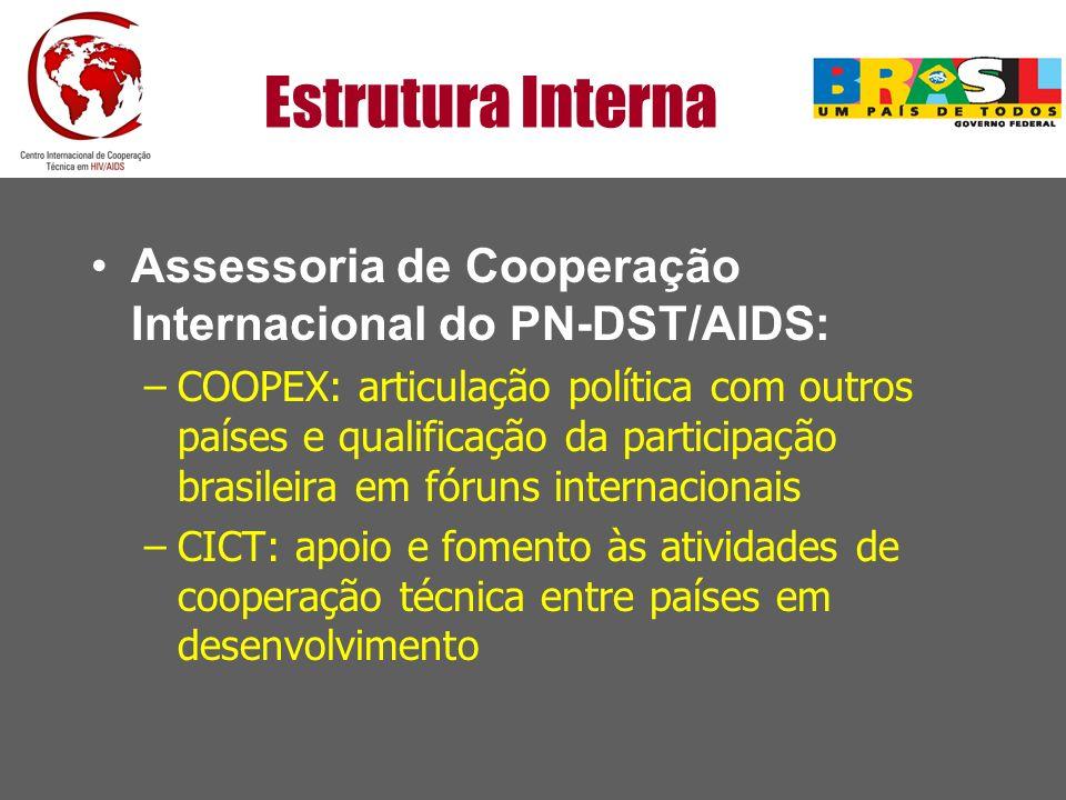 Estrutura Interna Assessoria de Cooperação Internacional do PN-DST/AIDS: –COOPEX: articulação política com outros países e qualificação da participaçã