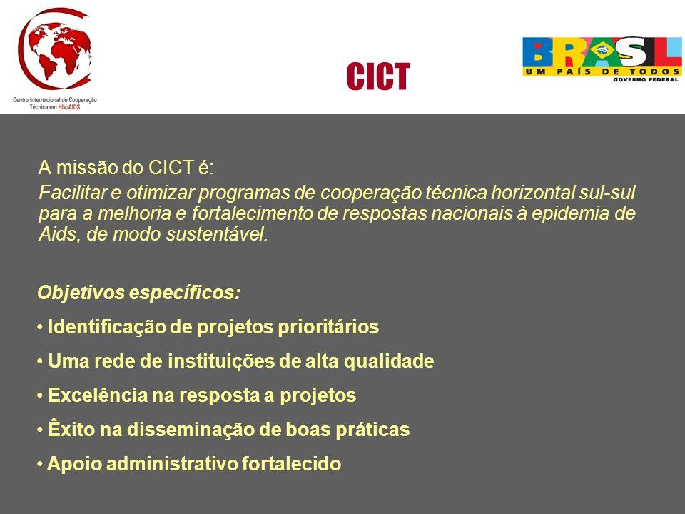 A missão do CICT é: Facilitar e otimizar programas de cooperação técnica horizontal sul-sul para a melhoria e fortalecimento de respostas nacionais à