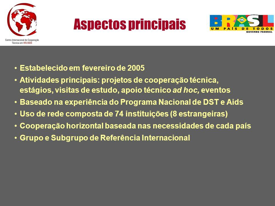 Estabelecido em fevereiro de 2005 Atividades principais: projetos de cooperação técnica, estágios, visitas de estudo, apoio técnico ad hoc, eventos Ba