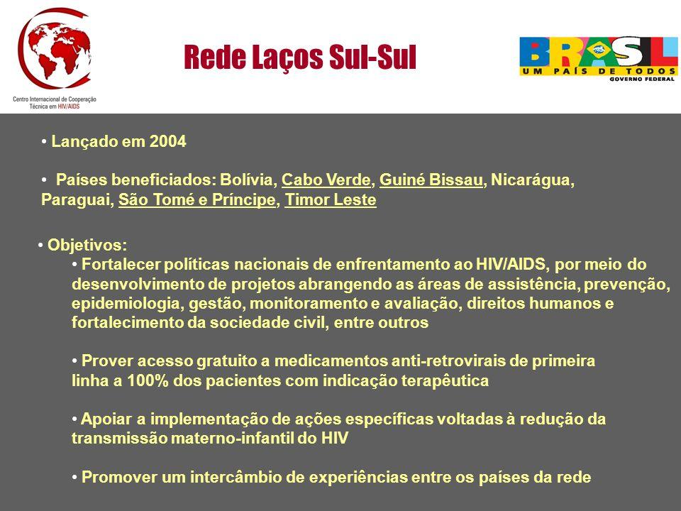 Rede Laços Sul-Sul Objetivos: Fortalecer políticas nacionais de enfrentamento ao HIV/AIDS, por meio do desenvolvimento de projetos abrangendo as áreas