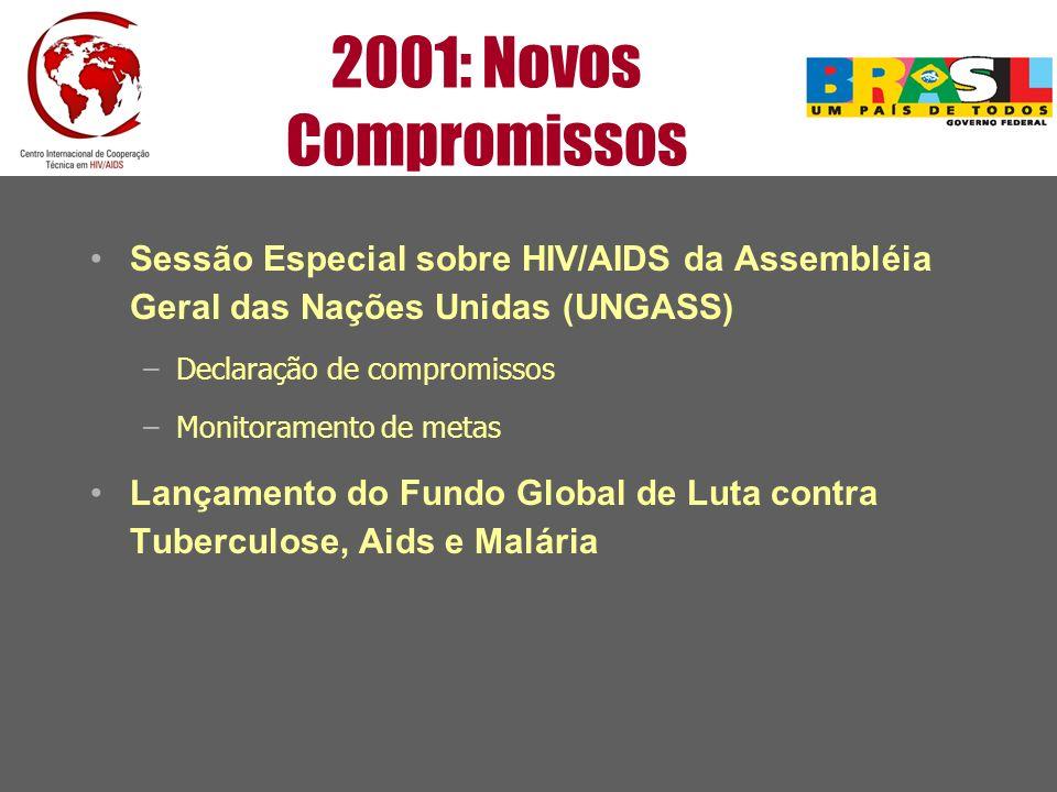 2001: Novos Compromissos Sessão Especial sobre HIV/AIDS da Assembléia Geral das Nações Unidas (UNGASS) –Declaração de compromissos –Monitoramento de m