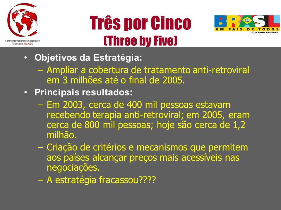 Três por Cinco (Three by Five) Objetivos da Estratégia: –Ampliar a cobertura de tratamento anti-retroviral em 3 milhões até o final de 2005. Principai