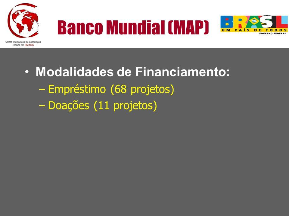 Banco Mundial (MAP) Modalidades de Financiamento: –Empréstimo (68 projetos) –Doações (11 projetos)