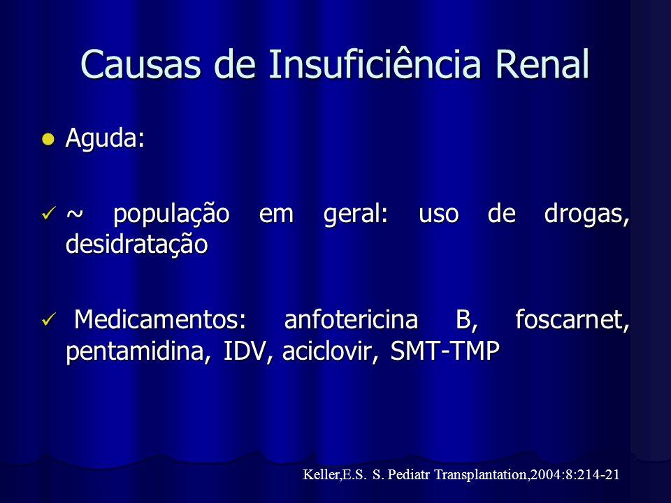 Causas de Insuficiência Renal Aguda: Aguda: ~ população em geral: uso de drogas, desidratação ~ população em geral: uso de drogas, desidratação Medica