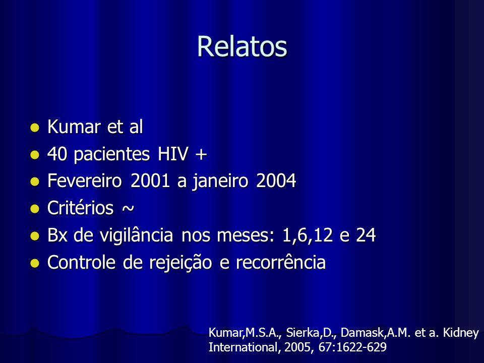 Relatos Kumar et al Kumar et al 40 pacientes HIV + 40 pacientes HIV + Fevereiro 2001 a janeiro 2004 Fevereiro 2001 a janeiro 2004 Critérios ~ Critério