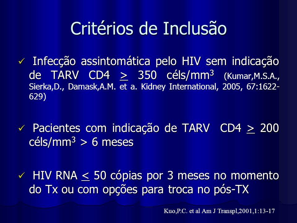 Critérios de Inclusão Infecção assintomática pelo HIV sem indicação de TARV CD4 > 350 céls/mm 3 ( Infecção assintomática pelo HIV sem indicação de TAR