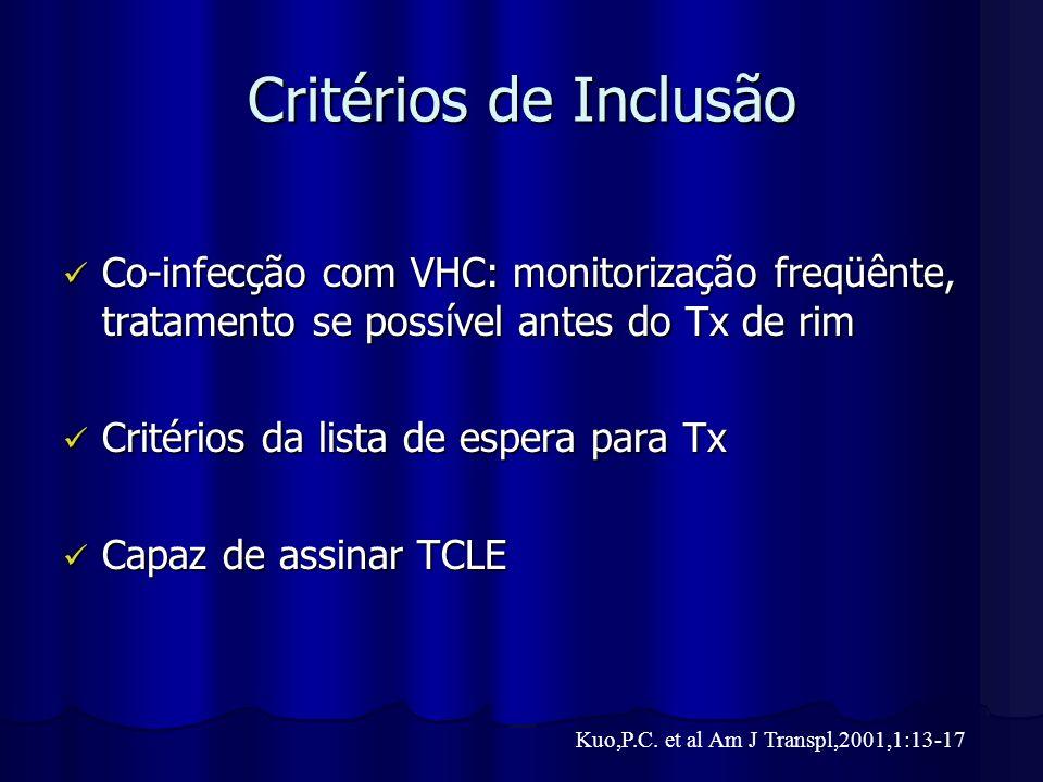 Critérios de Inclusão Co-infecção com VHC: monitorização freqüênte, tratamento se possível antes do Tx de rim Co-infecção com VHC: monitorização freqü
