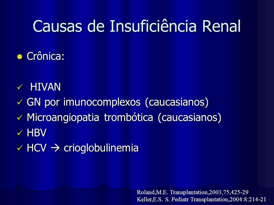 Causas de Insuficiência Renal Crônica: Crônica: HIVAN HIVAN GN por imunocomplexos (caucasianos) GN por imunocomplexos (caucasianos) Microangiopatia tr