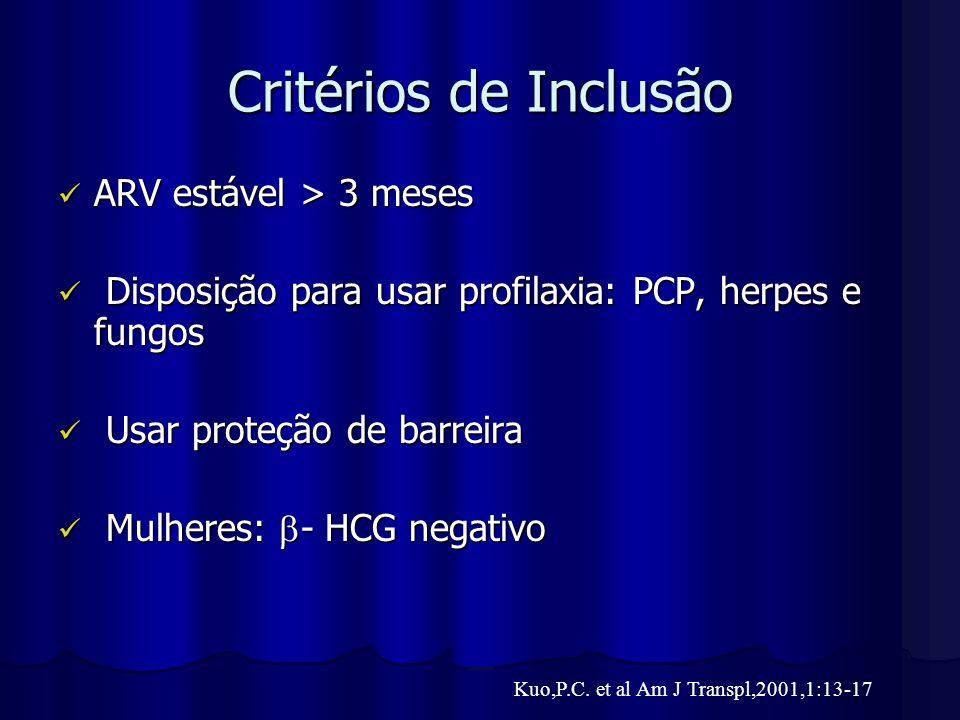 Critérios de Inclusão ARV estável > 3 meses ARV estável > 3 meses Disposição para usar profilaxia: PCP, herpes e fungos Disposição para usar profilaxi
