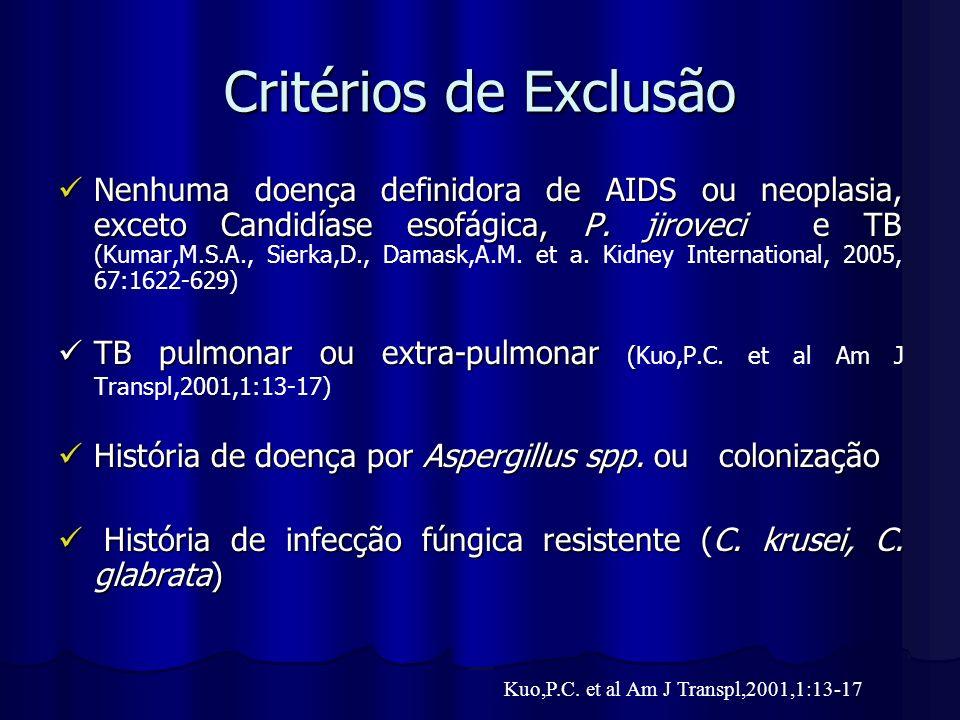 Critérios de Exclusão Nenhuma doença definidora de AIDS ou neoplasia, exceto Candidíase esofágica, P. jiroveci e TB ( Nenhuma doença definidora de AID