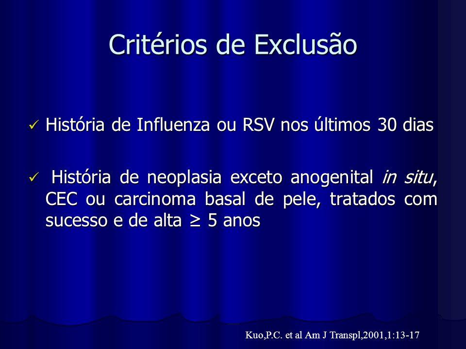 Critérios de Exclusão História de Influenza ou RSV nos últimos 30 dias História de Influenza ou RSV nos últimos 30 dias História de neoplasia exceto a