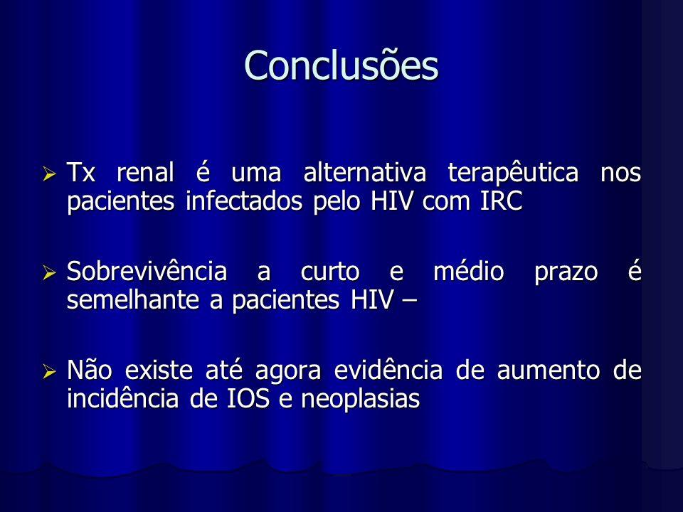 Conclusões Tx renal é uma alternativa terapêutica nos pacientes infectados pelo HIV com IRC Tx renal é uma alternativa terapêutica nos pacientes infec
