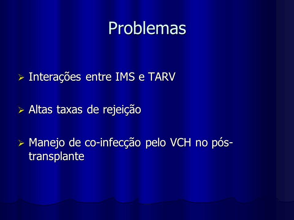 Problemas Interações entre IMS e TARV Interações entre IMS e TARV Altas taxas de rejeição Altas taxas de rejeição Manejo de co-infecção pelo VCH no pó