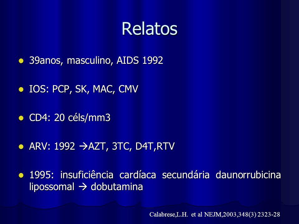 Relatos 39anos, masculino, AIDS 1992 39anos, masculino, AIDS 1992 IOS: PCP, SK, MAC, CMV IOS: PCP, SK, MAC, CMV CD4: 20 céls/mm3 CD4: 20 céls/mm3 ARV: