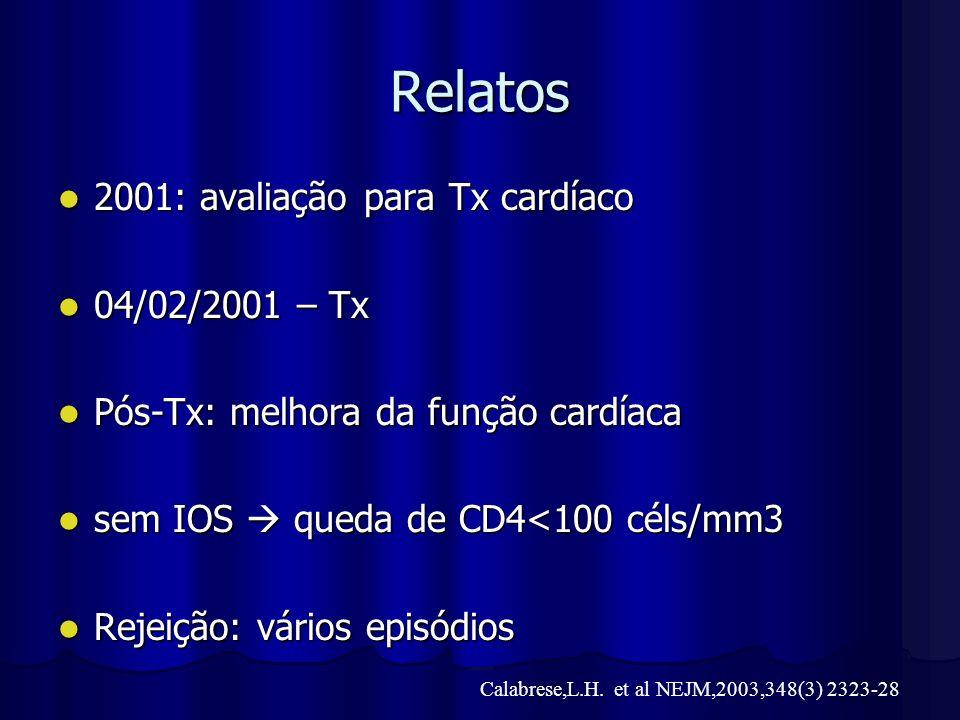 Relatos 2001: avaliação para Tx cardíaco 2001: avaliação para Tx cardíaco 04/02/2001 – Tx 04/02/2001 – Tx Pós-Tx: melhora da função cardíaca Pós-Tx: m