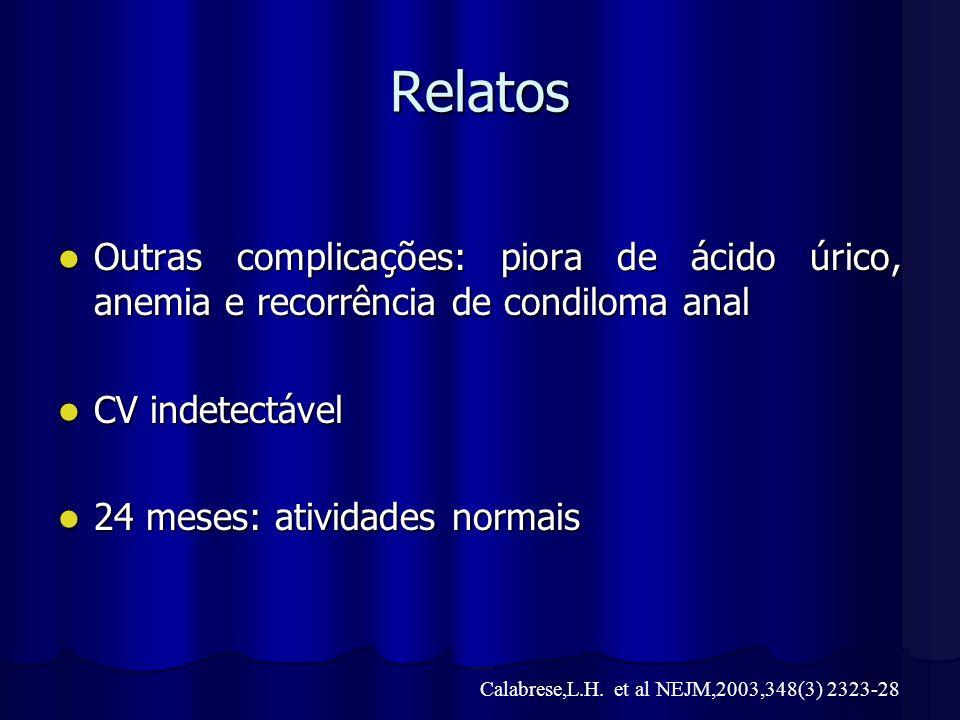 Relatos Outras complicações: piora de ácido úrico, anemia e recorrência de condiloma anal Outras complicações: piora de ácido úrico, anemia e recorrên