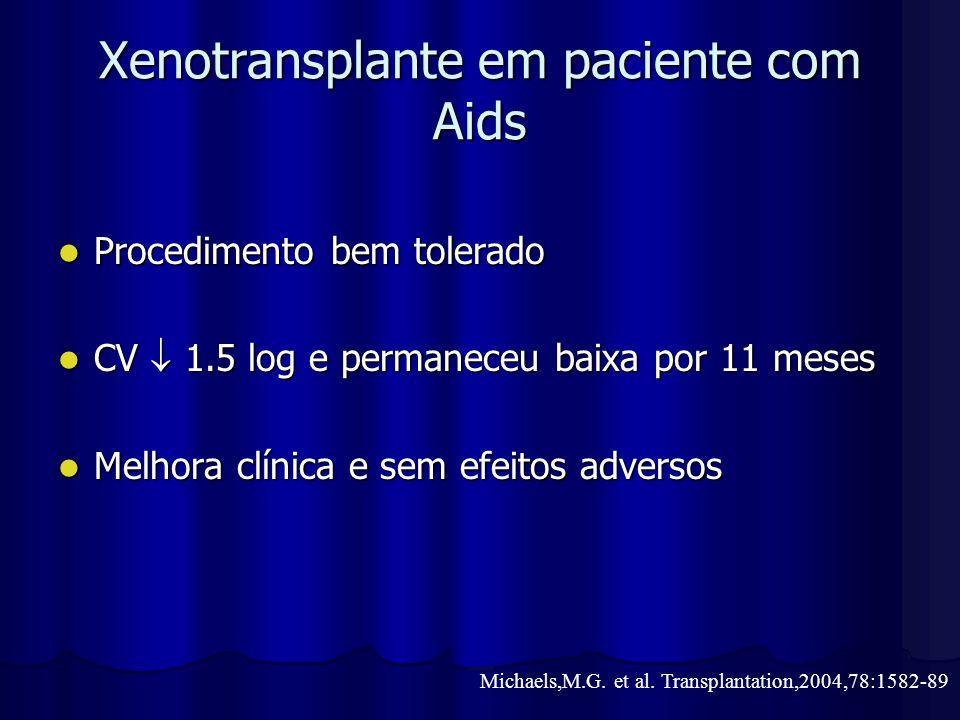 Xenotransplante em paciente com Aids Procedimento bem tolerado Procedimento bem tolerado CV 1.5 log e permaneceu baixa por 11 meses CV 1.5 log e perma