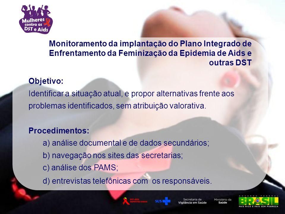 Monitoramento da implantação do Plano Integrado de Enfrentamento da Feminização da Epidemia de Aids e outras DST Objetivo: Identificar a situação atua
