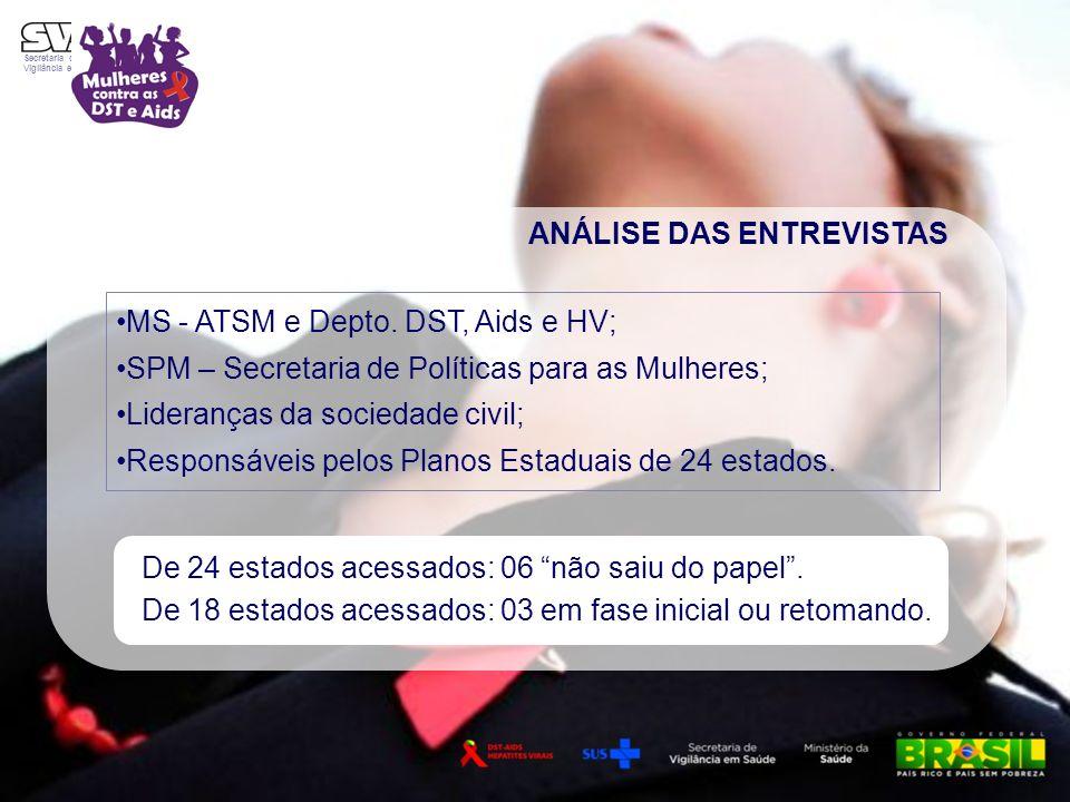 Secretaria de Vigilância em Saúde ANÁLISE DAS ENTREVISTAS MS - ATSM e Depto. DST, Aids e HV; SPM – Secretaria de Políticas para as Mulheres; Liderança