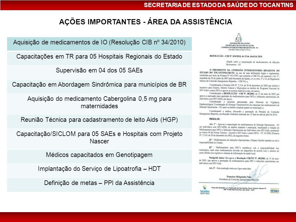 SECRETARIA DE ESTADO DA SAÚDE DO TOCANTINS AÇÕES IMPORTANTES - ÁREA DA ASSISTÊNCIA Aquisição de medicamentos de IO (Resolução CIB nº 34/2010) Capacita