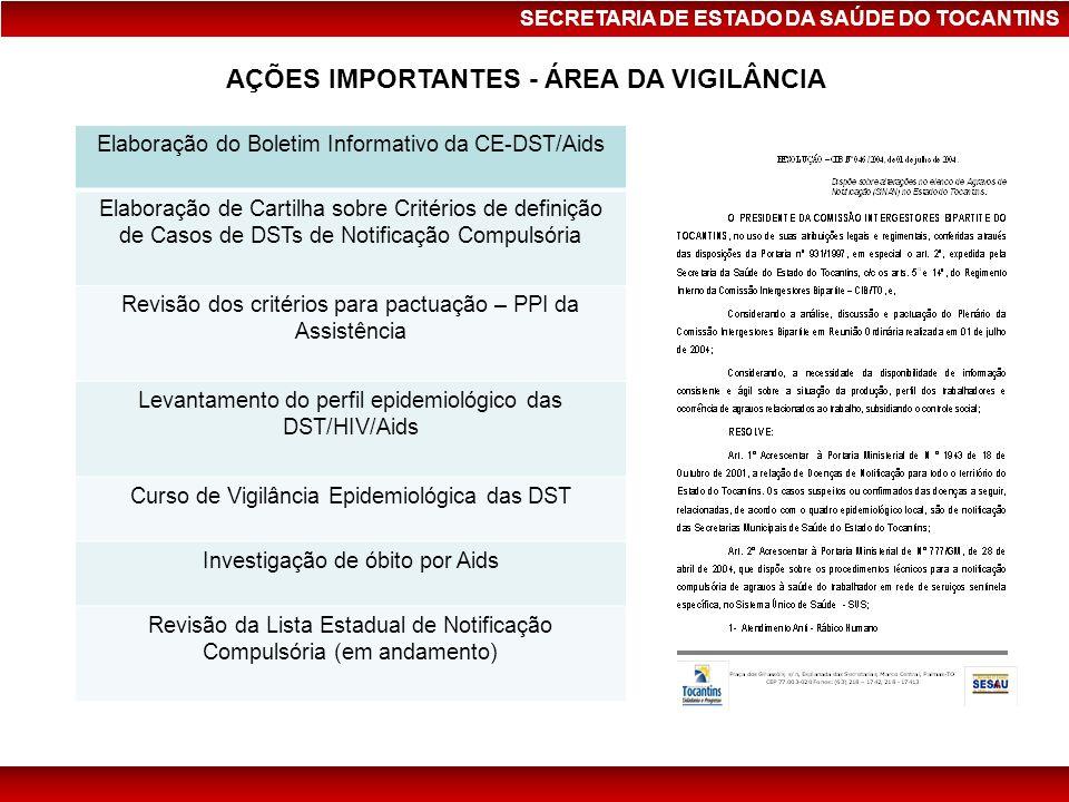 SECRETARIA DE ESTADO DA SAÚDE DO TOCANTINS AÇÕES IMPORTANTES - ÁREA DA VIGILÂNCIA Elaboração do Boletim Informativo da CE-DST/Aids Elaboração de Carti