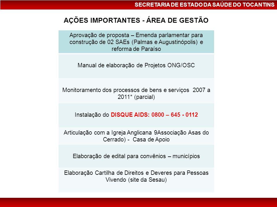 SECRETARIA DE ESTADO DA SAÚDE DO TOCANTINS AÇÕES IMPORTANTES - ÁREA DE GESTÃO Aprovação de proposta – Emenda parlamentar para construção de 02 SAEs (P