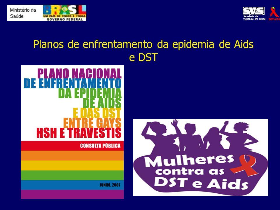 Planos de enfrentamento da epidemia de Aids e DST Secretaria de Vigilância em Saúde