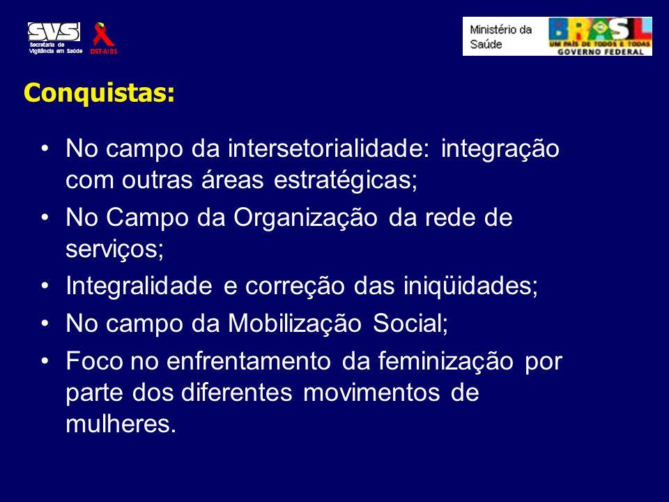 Conquistas: No campo da intersetorialidade: integração com outras áreas estratégicas; No Campo da Organização da rede de serviços; Integralidade e cor