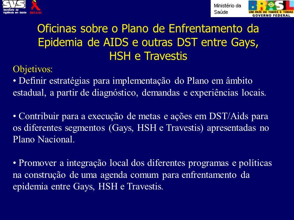 Oficinas sobre o Plano de Enfrentamento da Epidemia de AIDS e outras DST entre Gays, HSH e Travestis Secretaria de Vigilância em Saúde Objetivos: Defi