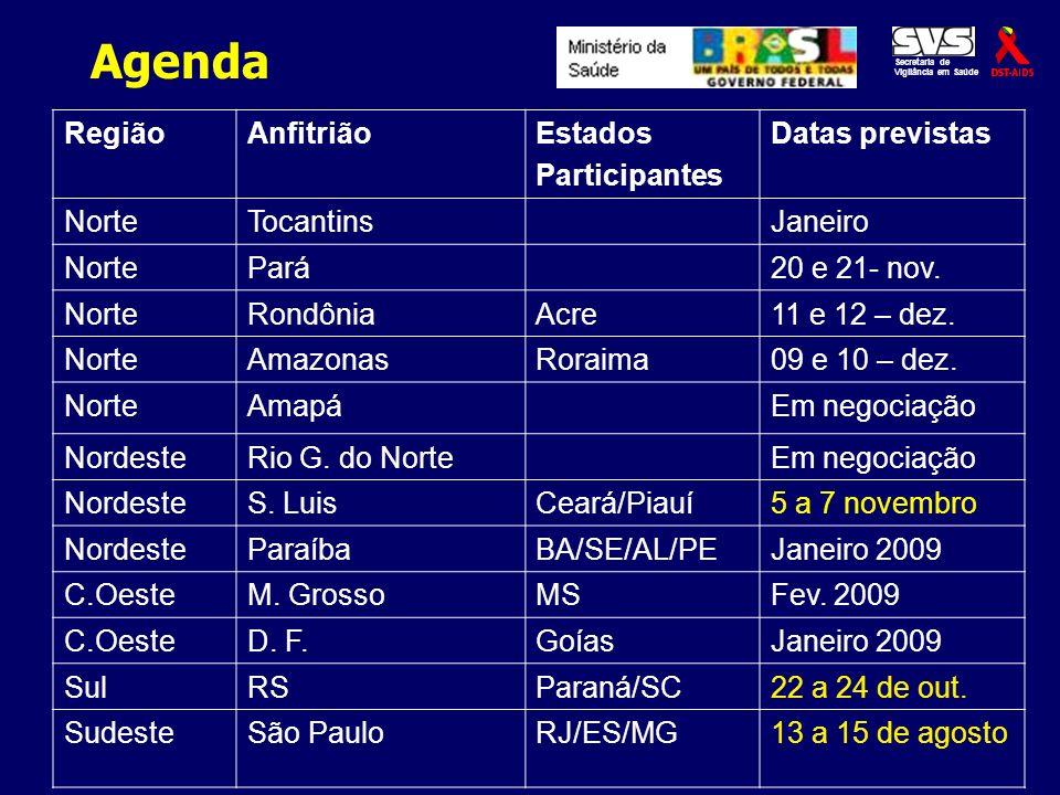 Agenda Secretaria de Vigilância em Saúde RegiãoAnfitriãoEstados Participantes Datas previstas NorteTocantinsJaneiro NortePará20 e 21- nov. NorteRondôn