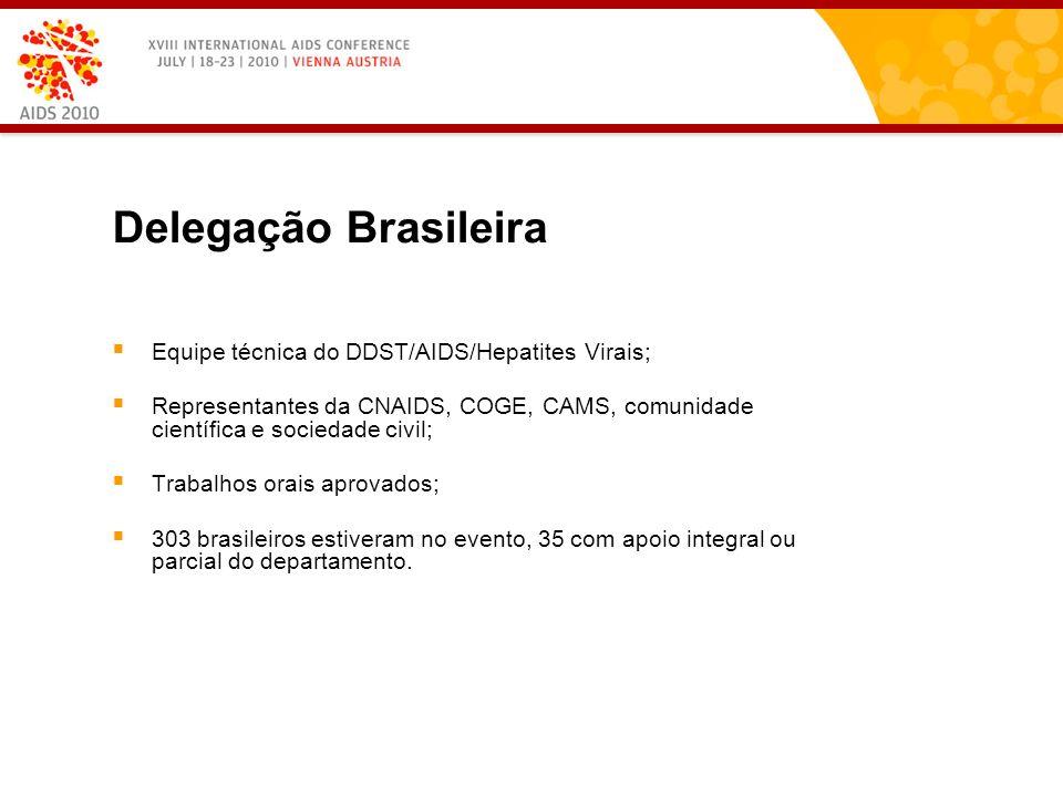 Delegação Brasileira Equipe técnica do DDST/AIDS/Hepatites Virais; Representantes da CNAIDS, COGE, CAMS, comunidade científica e sociedade civil; Trabalhos orais aprovados; 303 brasileiros estiveram no evento, 35 com apoio integral ou parcial do departamento.