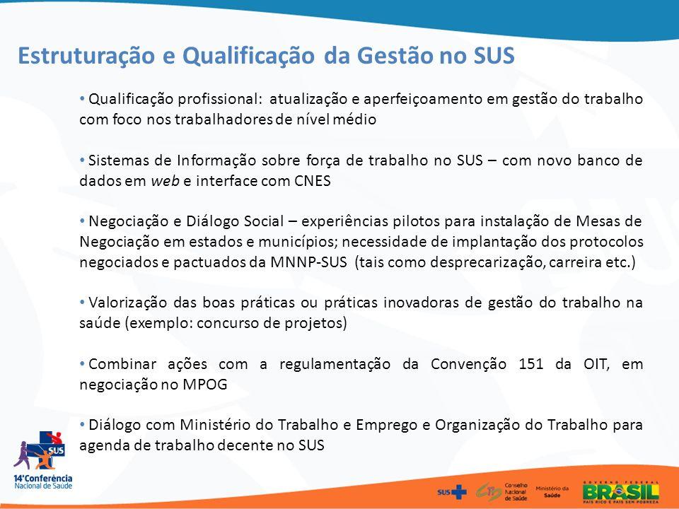 Estruturação e Qualificação da Gestão no SUS Qualificação profissional: atualização e aperfeiçoamento em gestão do trabalho com foco nos trabalhadores