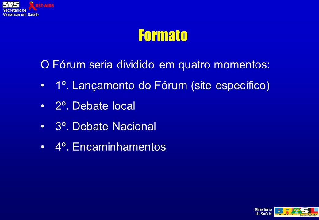 Ministério da Saúde Secretaria de Vigilância em Saúde Formato O Fórum seria dividido em quatro momentos: 1º.