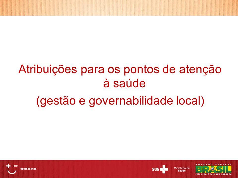 Atribuições para os pontos de atenção à saúde (gestão e governabilidade local)