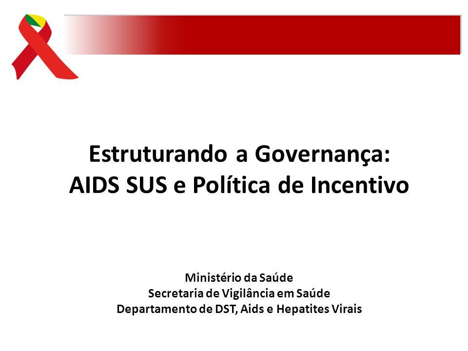 Estruturando a Governança: AIDS SUS e Política de Incentivo Ministério da Saúde Secretaria de Vigilância em Saúde Departamento de DST, Aids e Hepatite