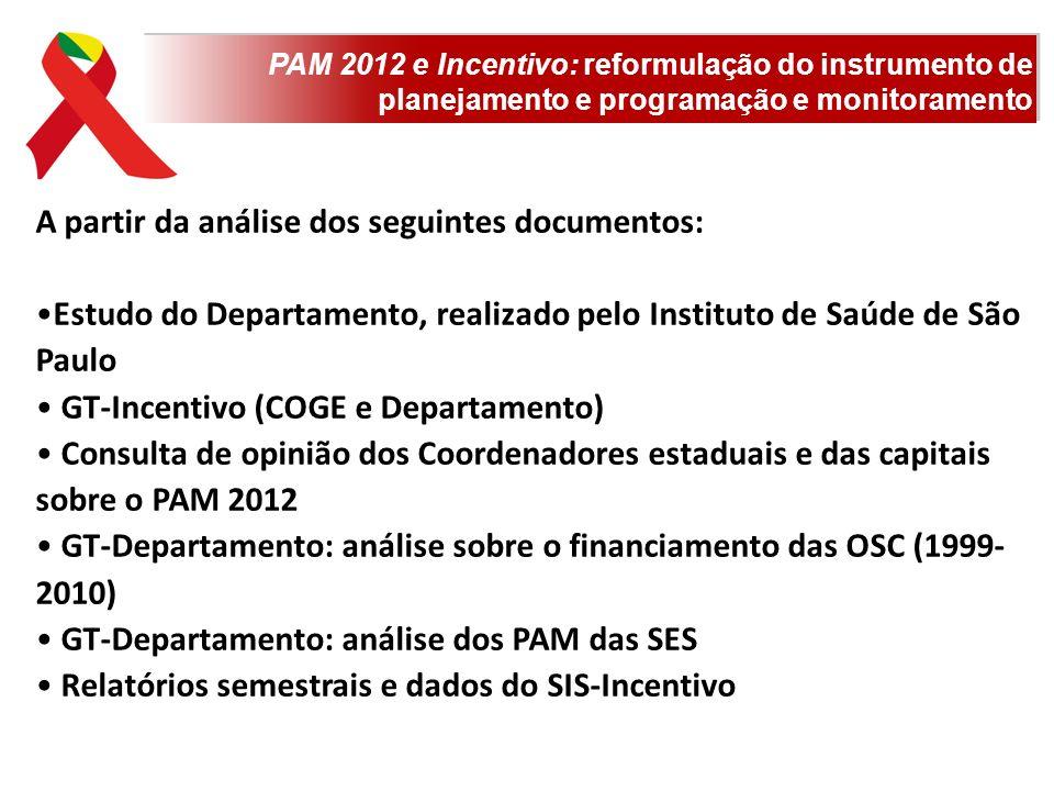A partir da análise dos seguintes documentos: Estudo do Departamento, realizado pelo Instituto de Saúde de São Paulo GT-Incentivo (COGE e Departamento
