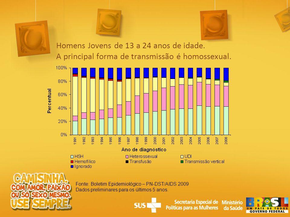 Homens Jovens de 13 a 24 anos de idade. A principal forma de transmissão é homossexual. Fonte: Boletim Epidemiológico – PN-DST/AIDS 2009 Dados prelimi