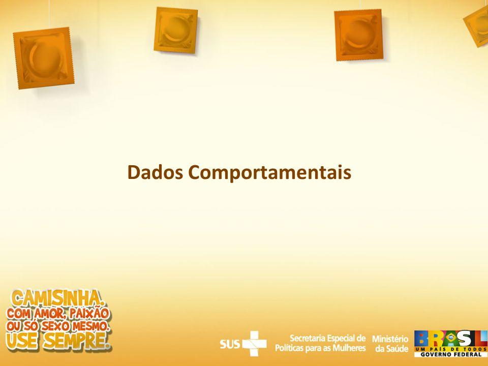 Fonte: PCAP 2008 Uso do preservativo Apesar de usarem mais o preservativo, o uso não é consistente.