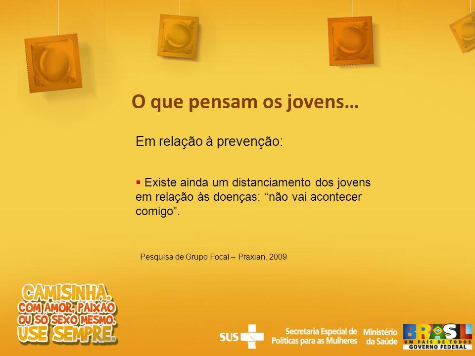 Pesquisa de Grupo Focal – Praxian, 2009 Existe ainda um distanciamento dos jovens em relação às doenças: não vai acontecer comigo. Em relação à preven