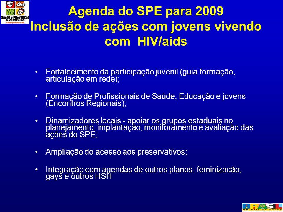 Agenda do SPE para 2009 Inclusão de ações com jovens vivendo com HIV/aids Fortalecimento da participação juvenil (guia formação, articulação em rede);