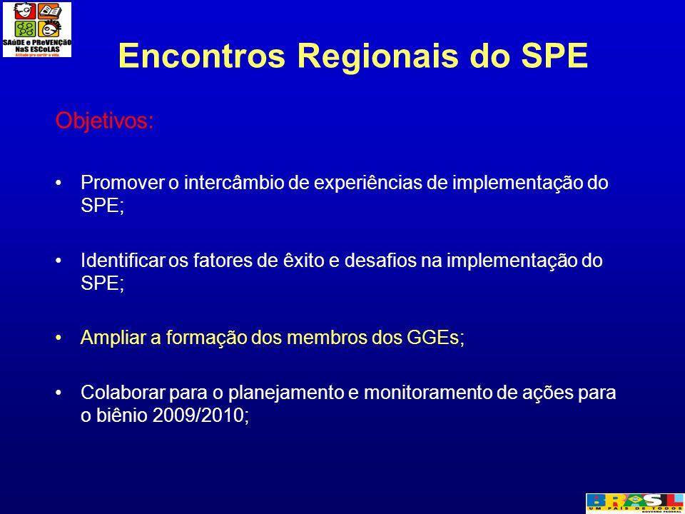 Encontros Regionais do SPE Objetivos: Promover o intercâmbio de experiências de implementação do SPE; Identificar os fatores de êxito e desafios na im