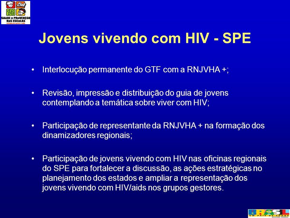 Jovens vivendo com HIV - SPE Interlocução permanente do GTF com a RNJVHA +; Revisão, impressão e distribuição do guia de jovens contemplando a temátic